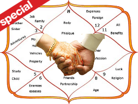 Marriage-Horoscope-matching-or-kundli-milan-report